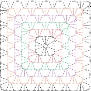granny-square-symbol